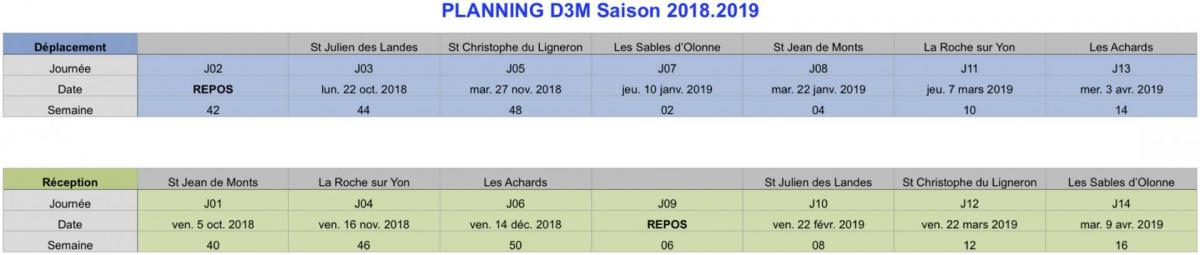 D3m 2018 19 s2 planning 10