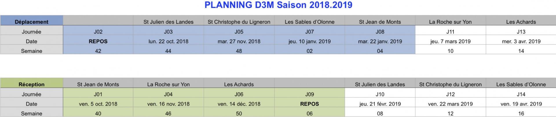 D3m 2018 19 s2 planning 8